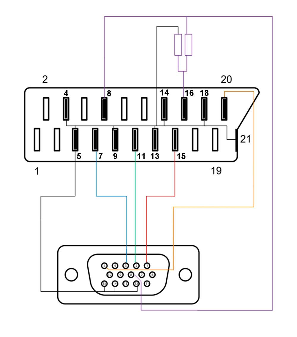 PowerGraph_Figura2